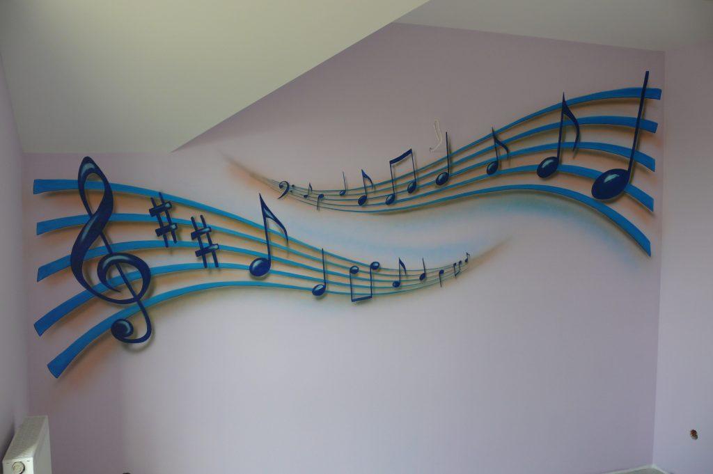 Pokój nastolatki artystyczne malowanie ściany