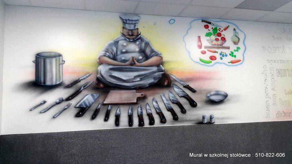 Malowanie szkolnej stołówki, mural w szkole