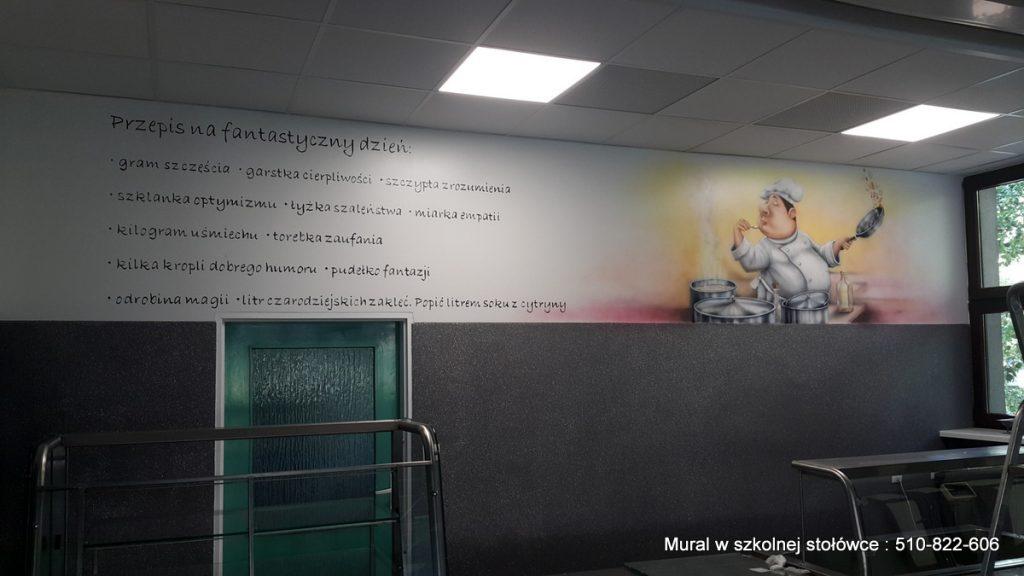 Malowanie ściany w szkolnej stołówce, mural 3D w stołówce przedstawiający kucharzy