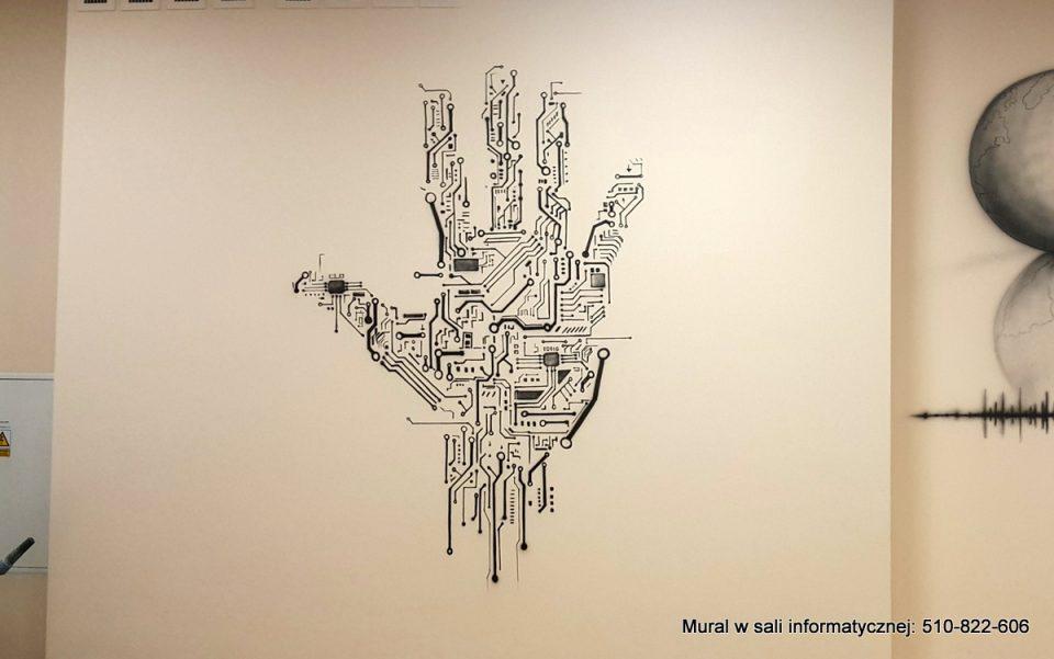Malowanie sali informatycznej, mural w sali komputerowej