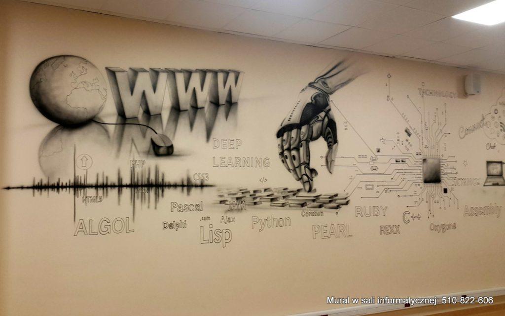 Malowanie sali komputerowej, mural w klasie informatycznej