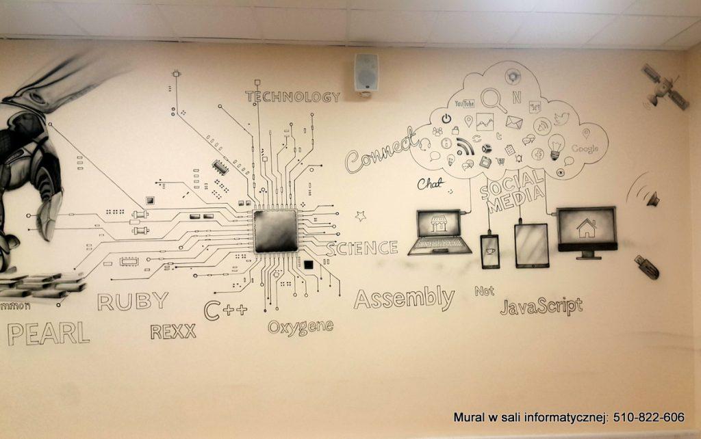 Malowanie sali informatycznej, jak pomalować klasę komputerową?