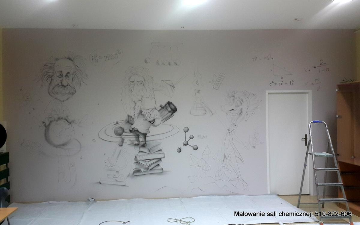 Malowanie sali fizyczno matematycznej, malowidło ścienne znjdjące sie w sali fizycznej ciękawy wystrój sali fizycznej,