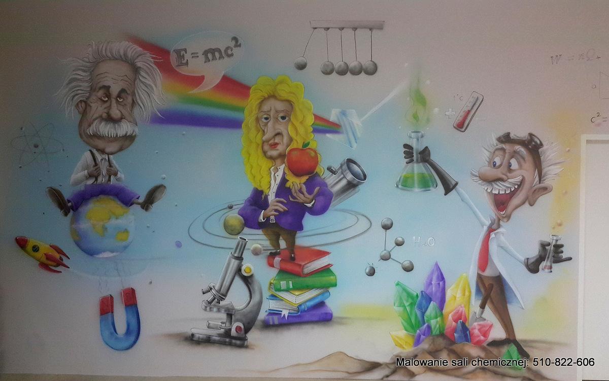 Malowanie sali ficyczno chemicznej, mural promujący nauki ścisłe, namalowany w klasie fizyczno matematycznej