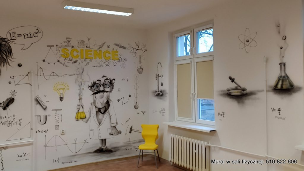Pomysł na wystrój sali fizycznej, mural 3D