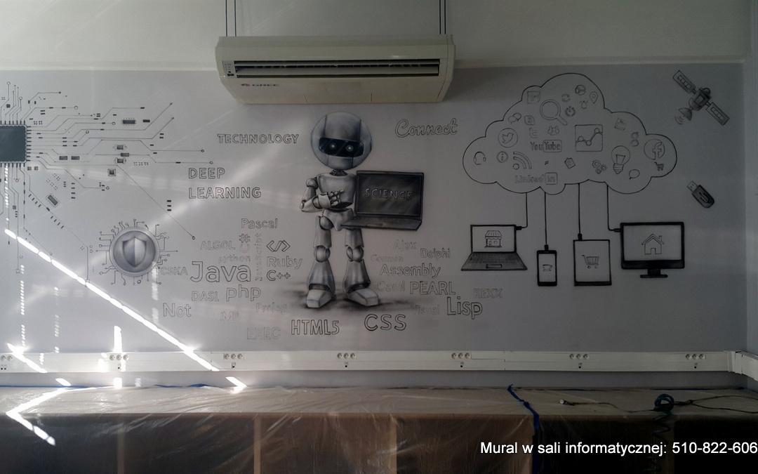 Malowanie ścian w sali komputerowej, mural w pracowni informatycznej