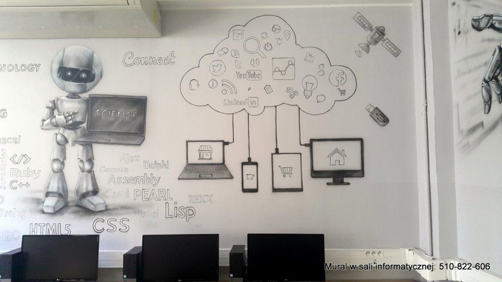 Malowanie sali informatycznej, mural w klasie komputerowej