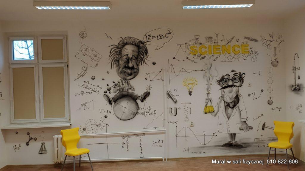 Malowanie sali fizycznej, mural w klsie