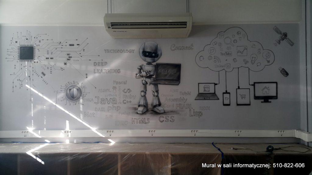 Malowanie pracowni informatycznej, mural w sali komputerowej