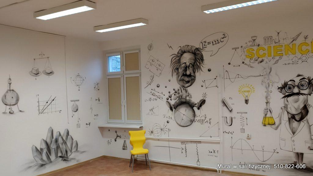 Mural w sali lekcyjnej, aranżacja klasy szkolnej