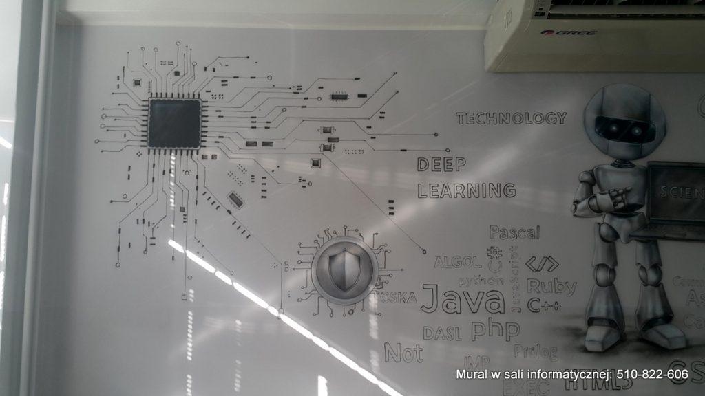 Mural w pracowni informatycznej, malowanie pracowni informatycznej