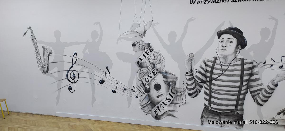 Artystyczny mural na sali gimnastycznej, pomysł na wystrój sali gimnastycznej
